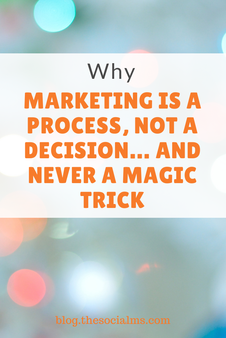 There are many more examples of marketing efforts looking like magic. But they are not. Behind every single valid marketing decision, there is an assumption - and assumption of how it might be perceived and an assumption of how a customer/target group might react. #marketingstrategy #digitalmarketing #entrepreneurship #startupmarketing #smallbusinessmarketing