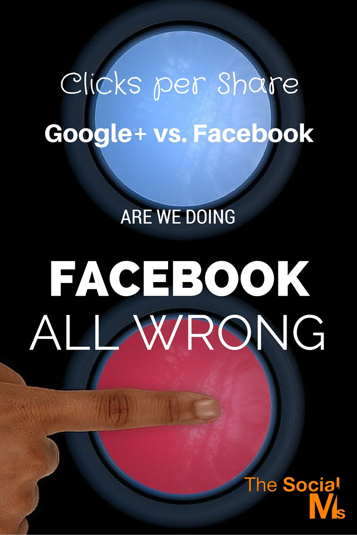 Clicks per Share - G+ or Facebook - Are We Doing Facebook All Wrong? - A Competitive Analysis of the impact in form of visits to our blog