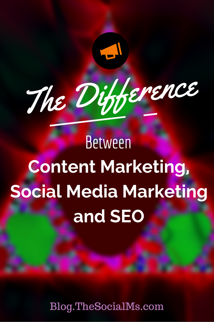 the difference between SEO, content and social marketing