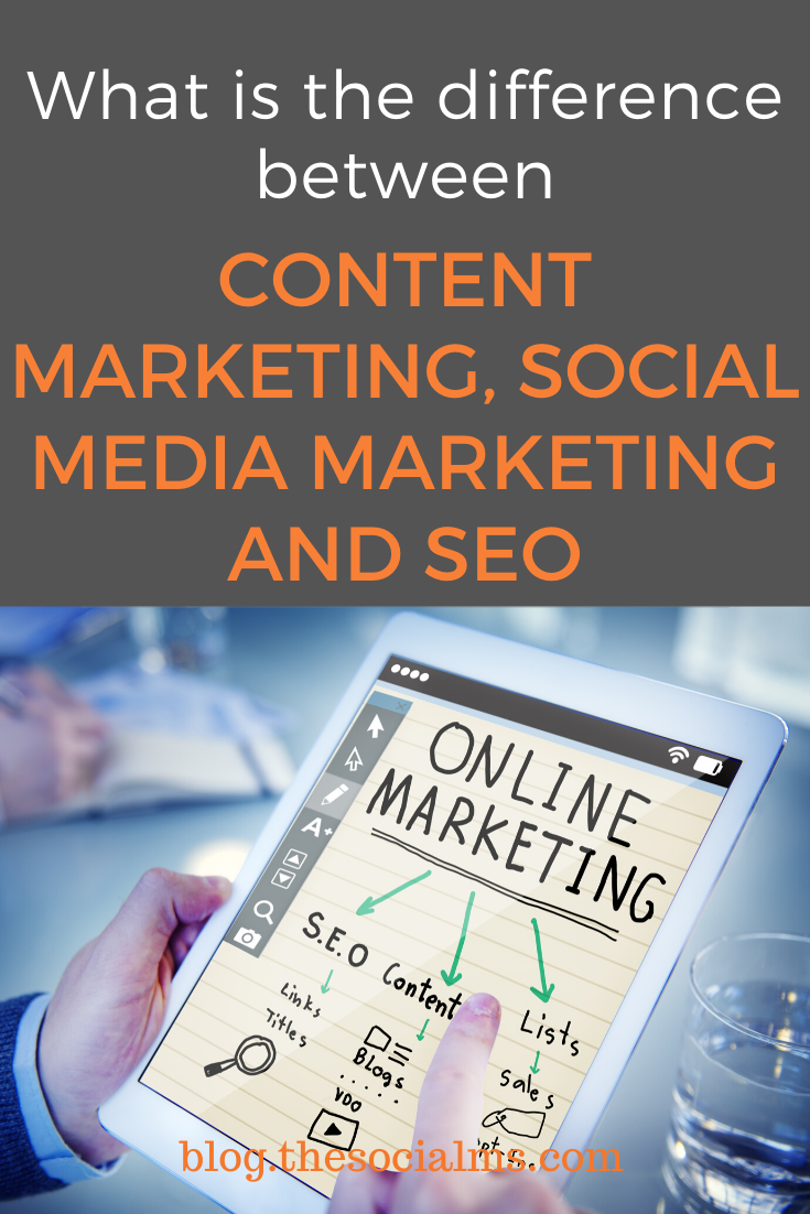 Social Media Marketing does not equal Content Marketing and Content Marketing does not equal SEO. Here is how they are connected and how they are different. #contentmarketing #seo #socialmdiamarketing #digitalmarketing #onlinemarketing #marketingstrategy