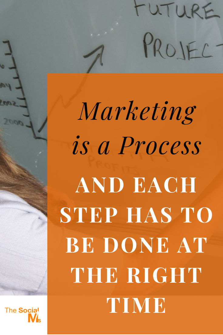 to be successful with your marketing you need to understand two things:  You need to start at the beginning. Your marketing needs to develop over time #marketingstrategy #marketingprocess #onlinemarketing #digitalmarketing #onlinebusiness