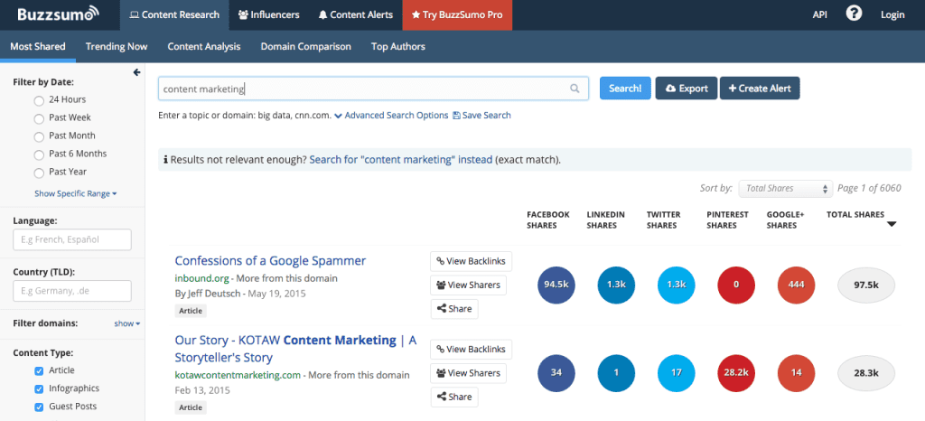 Tools like Buzzsumo can help you measure engagement - or compare yourself to others