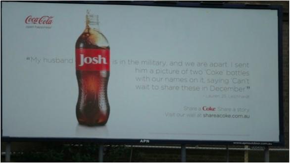 Share-a-Coke Campaign