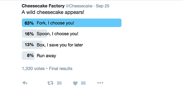 Twitter poll example cheesecake factory