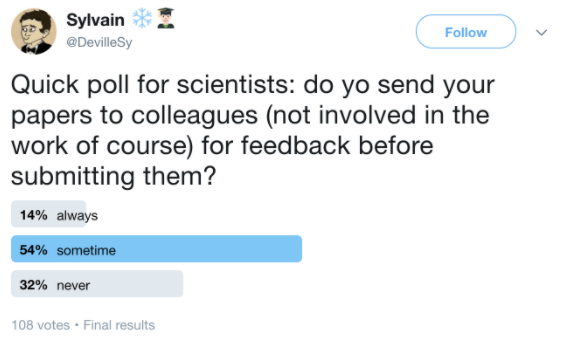 Twitter poll example scientist