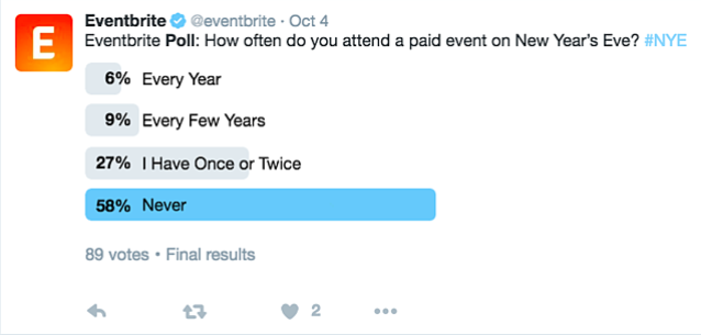 Twitter Poll example from Eventbrite