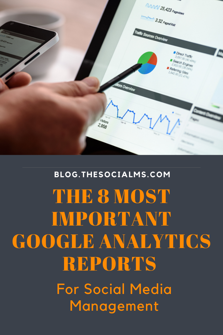 Google Analytics helps marketers dive deeper and really understand who their target audience is, where how their target audience finds the website, how they use the website and how helpful the website is. Here are eight Google Analytics reports that can show you critical information to enhance social media marketing efforts. #googleanalytics #monitoring #marketingmetrics #bloganalytics #marketingdata #analytics