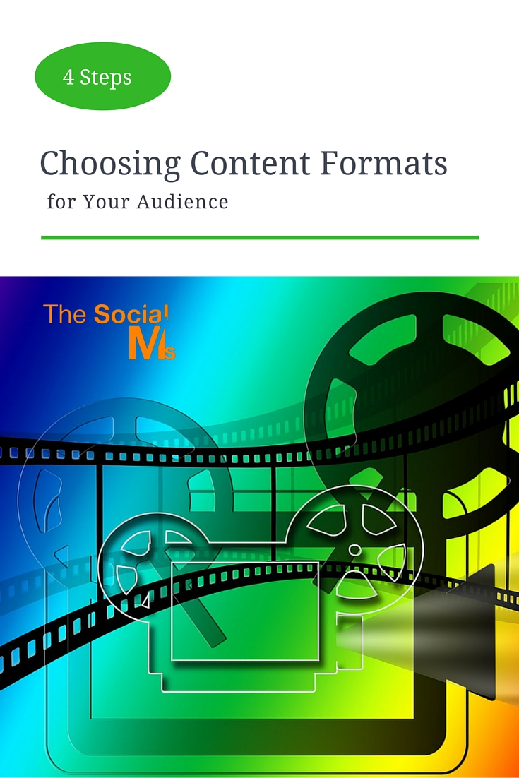There is a lot to think about the content formats that would resonate with your target audience. Do it up front and you have a chance to hook your audience.