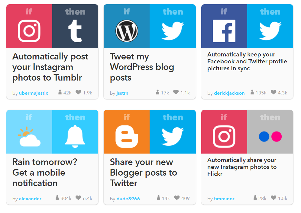 IFTTT Blogging Tools Success