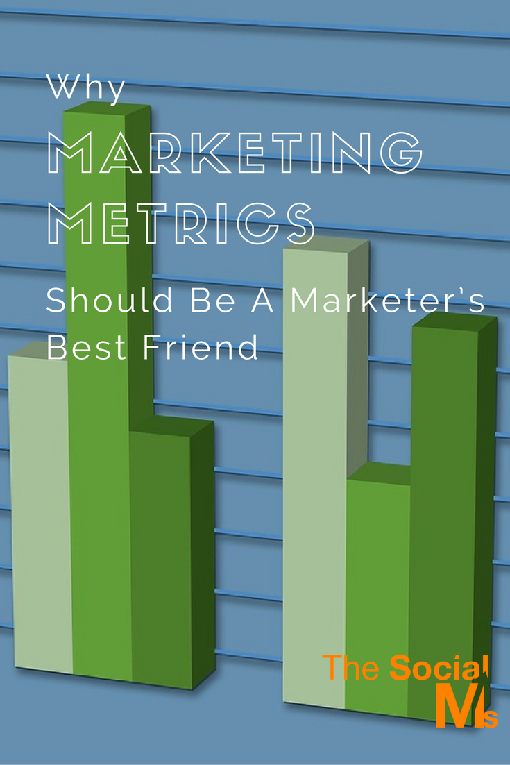 For every marketing method, you need to define the right marketing metrics and find a way to measure, analyze and interpret this data.