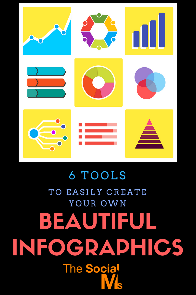 Why should you consider creating infographics? Because in social media and content marketing, infographics have by far not lost their power.
