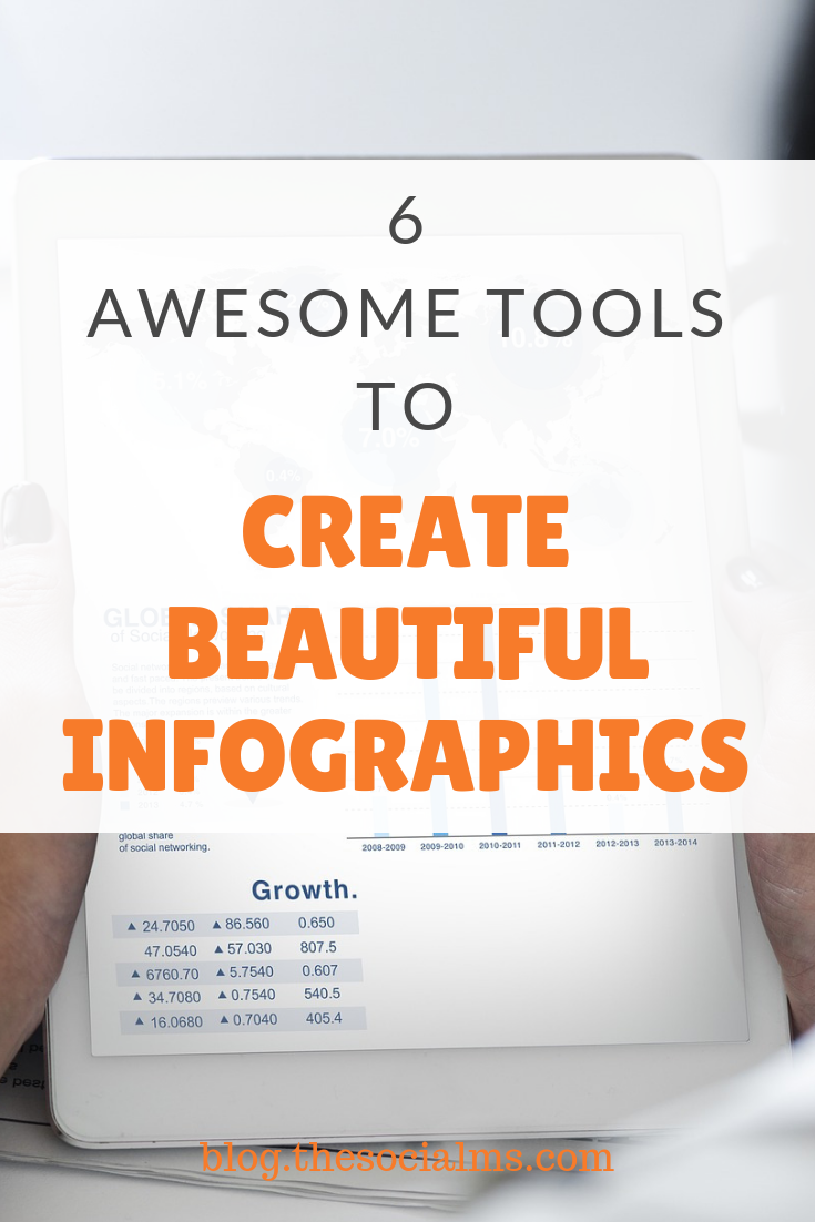 It is totally possible for you to make your own Infographics. Here are the best tools for creating your own infographics and unlock new marketing power. Images are important in digital marketing and infographics have some very special powers to help you grow your online business. #infographic #digitalmarketing #onlinemarketingtools #bloggingtips #bloggingtools