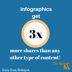 infographics-more-shares