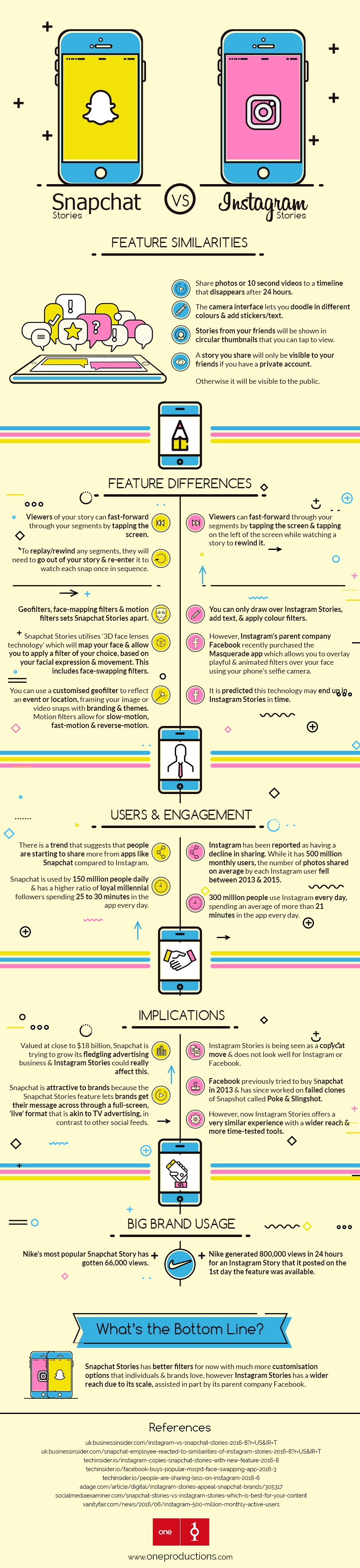 Which Is Better? Instagram vs Snapchat [INFOGRAPHIC]