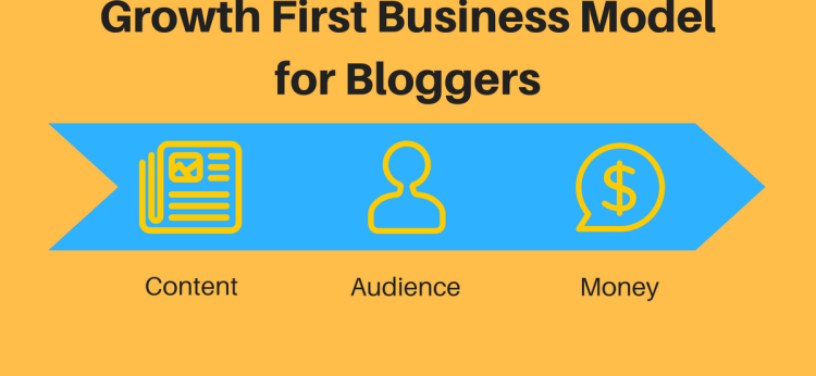Modern sales funnel: The Growth First Business Model for Bloggers