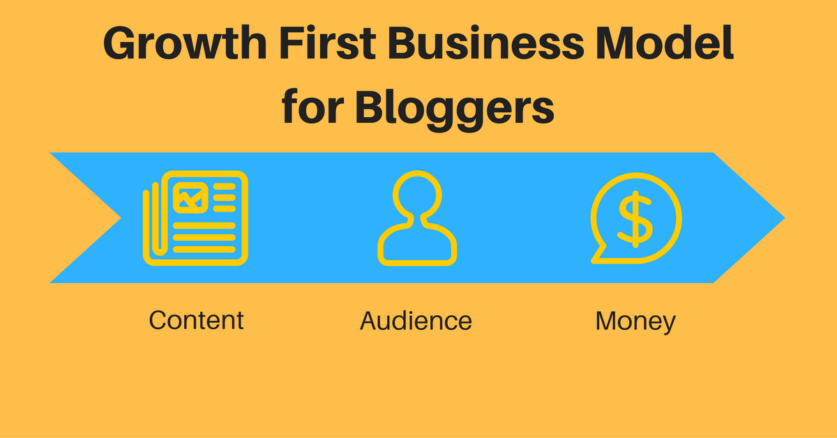 The Growth First Business Model for Bloggers