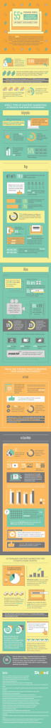 content_marketing_facts-1