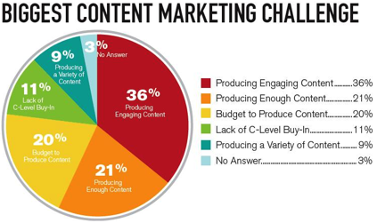 Dark Side Content Marketing 1