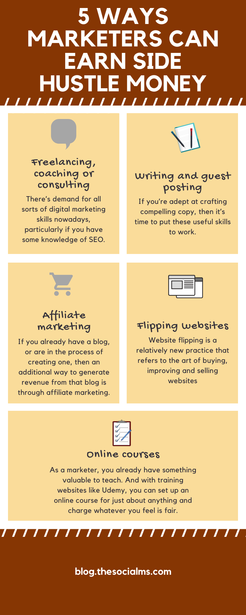 as a marketer, you already have an incredibly useful skill that will help you considerably in your efforts – whatever you decide to do. So without further ado, here are five cool ways that you can start side hustling today and turn your spare hours into spare cash. #makemoneyblogging #bloggingformoney #digitalmarketing #onlinebusiness #smallbusinessmarketing #entrepreneurship #solopreneur #startupmarketing #bloggingtips