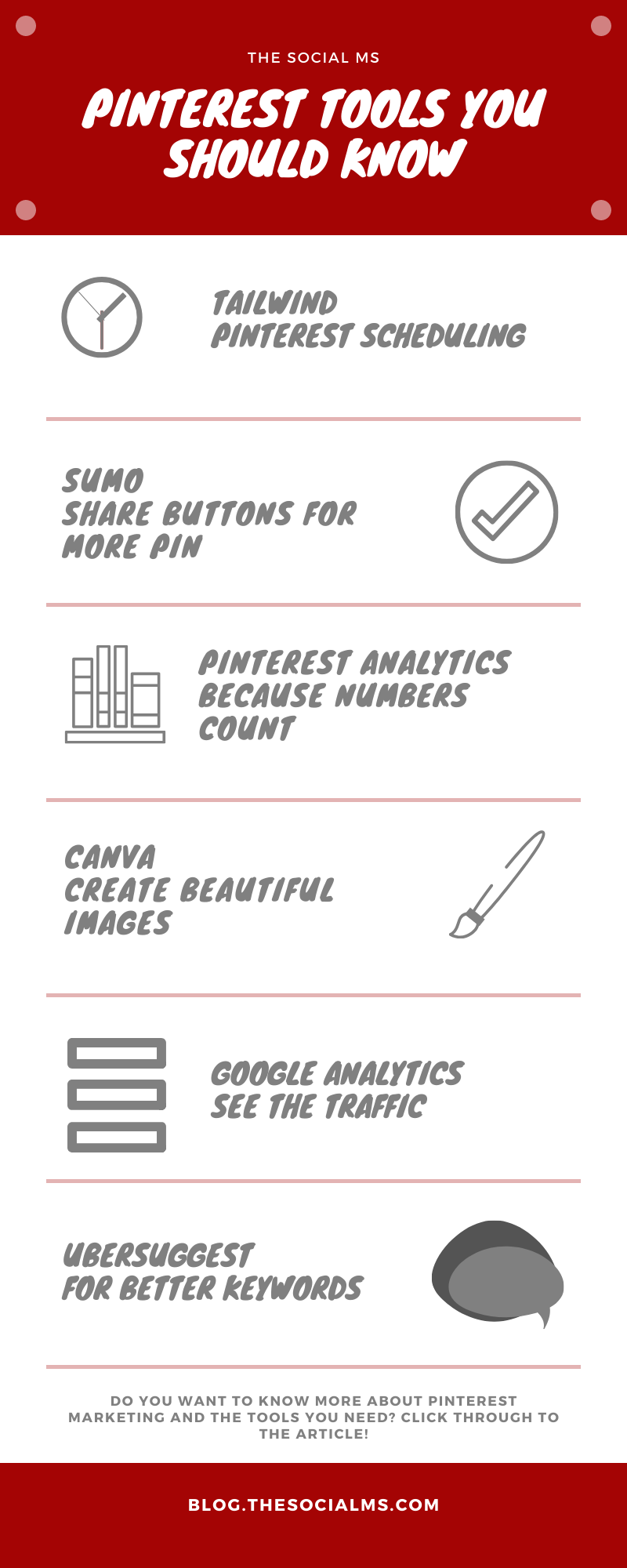 to unlock the full power of Pinterest, you will need the help of some tools. Here are some Pinterest tools that I find useful and that you should try. #pinterest #pinteresttools #pinteresttips #pinterestmarketing #socialmediatips #socialmediatools