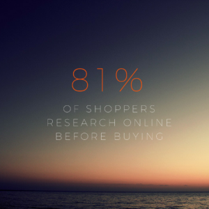 Shoppers 81% Research Online