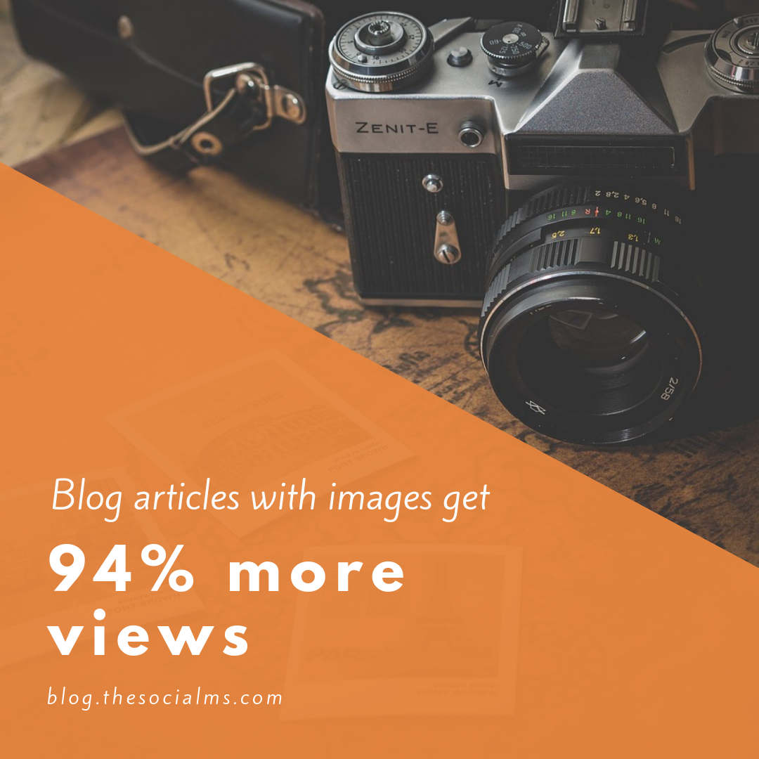 articles with images get more views