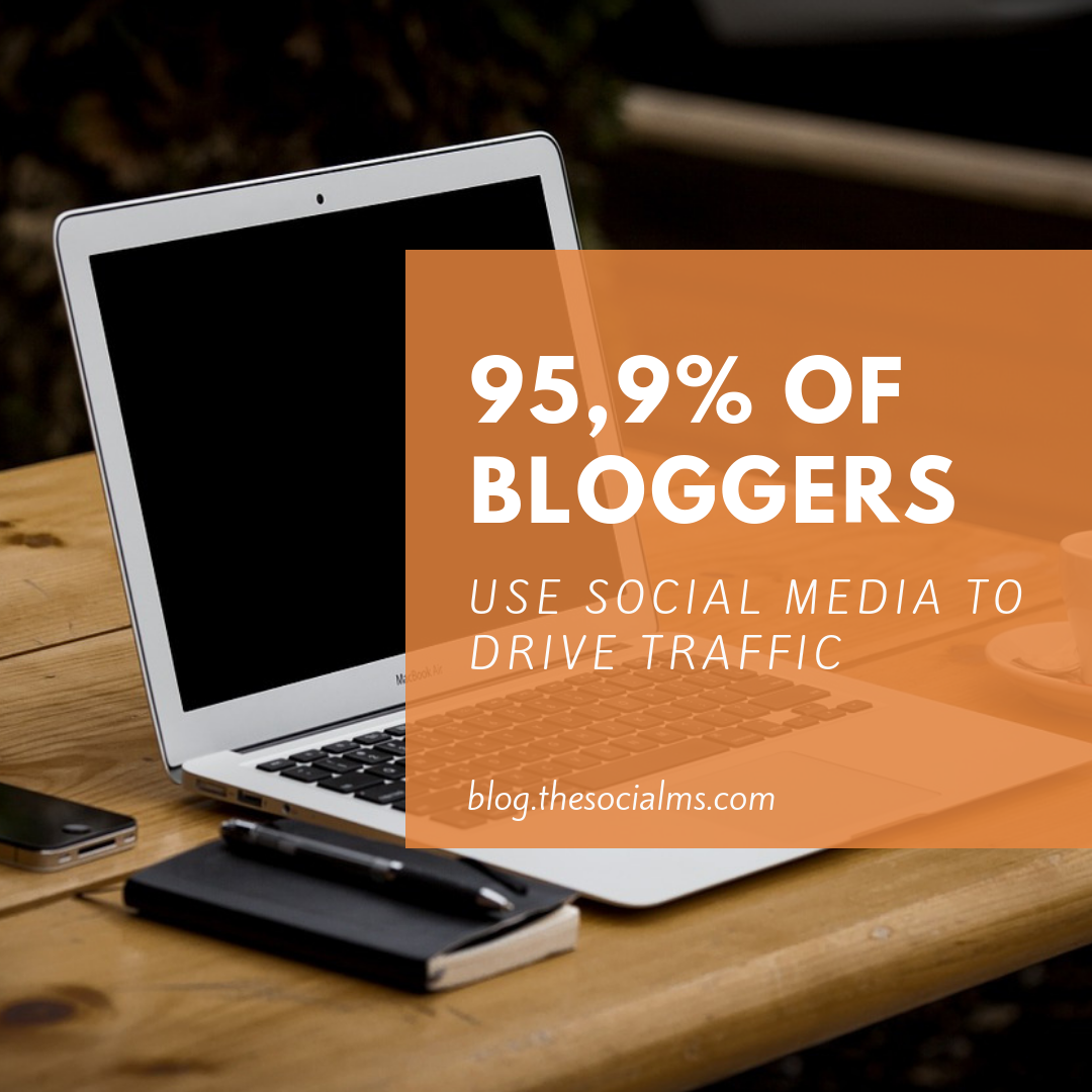 most bloggers use social media to drive traffic