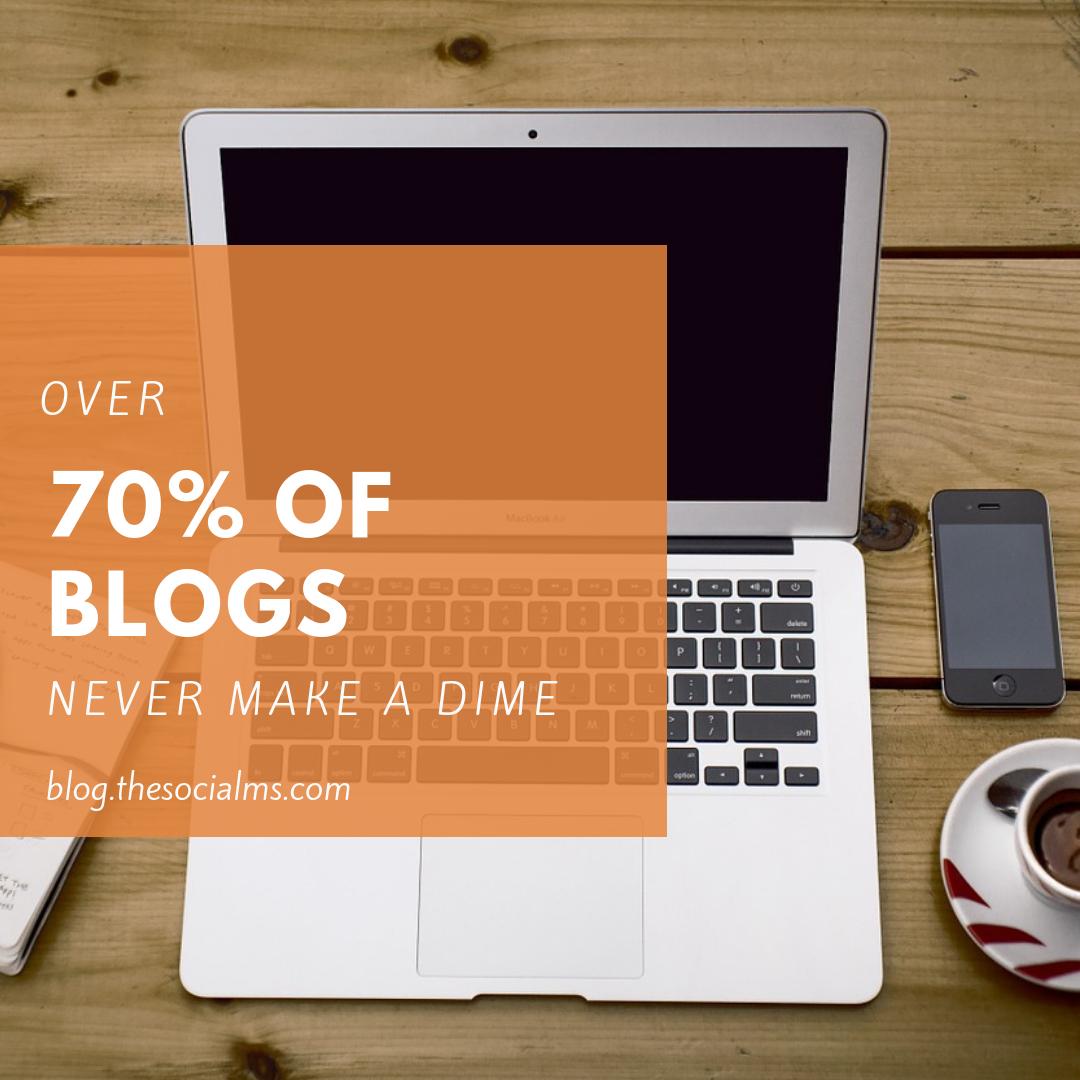 most blogs do not make money blogging