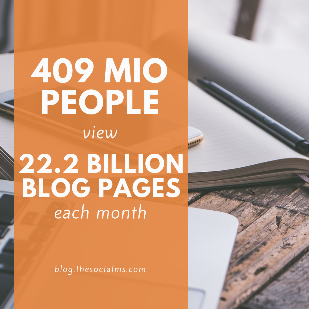 over 400 mio people read blog posts every month