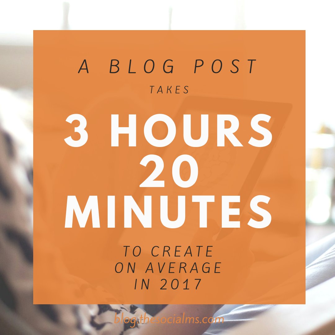 how long do you need to create a blog posts