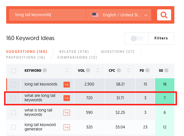 Ubersuggest Keyword Opportunity