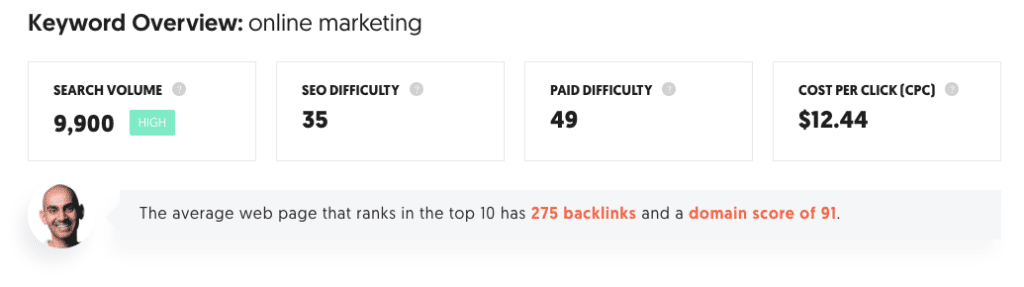 Ubersuggest Keyword