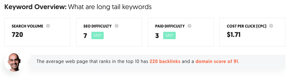 Ubersugges What are long-tail keywords