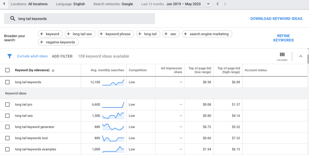 Google Keyword Planner Long-tail keyword generator