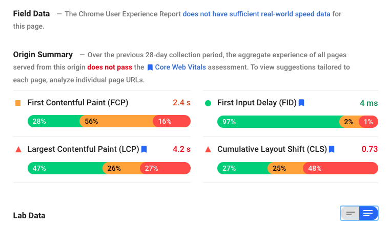 Pagespeed Insights to Improve vital measurements for Google Ranking Factors