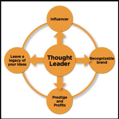 Thought Leadership Benefits