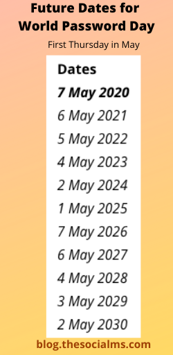 Future Dates world password day