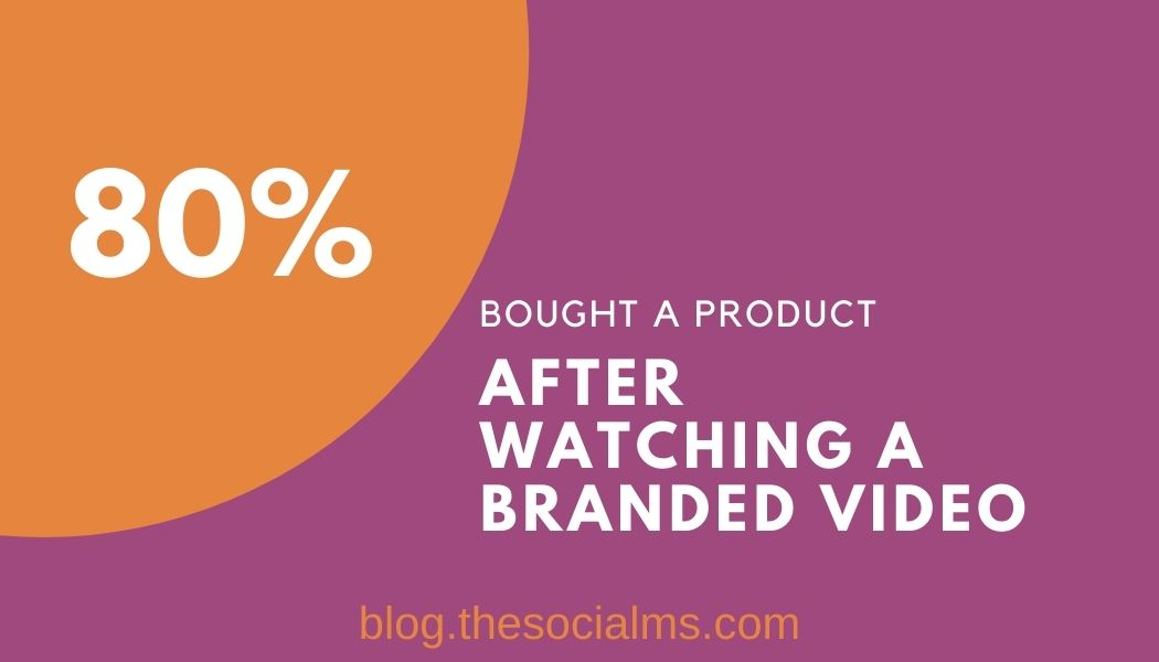 video marketing statistics: people buy a product after watching a branded video
