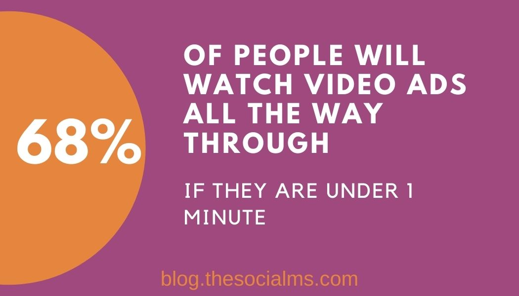 video marketing statistics: people will watch video if they are short